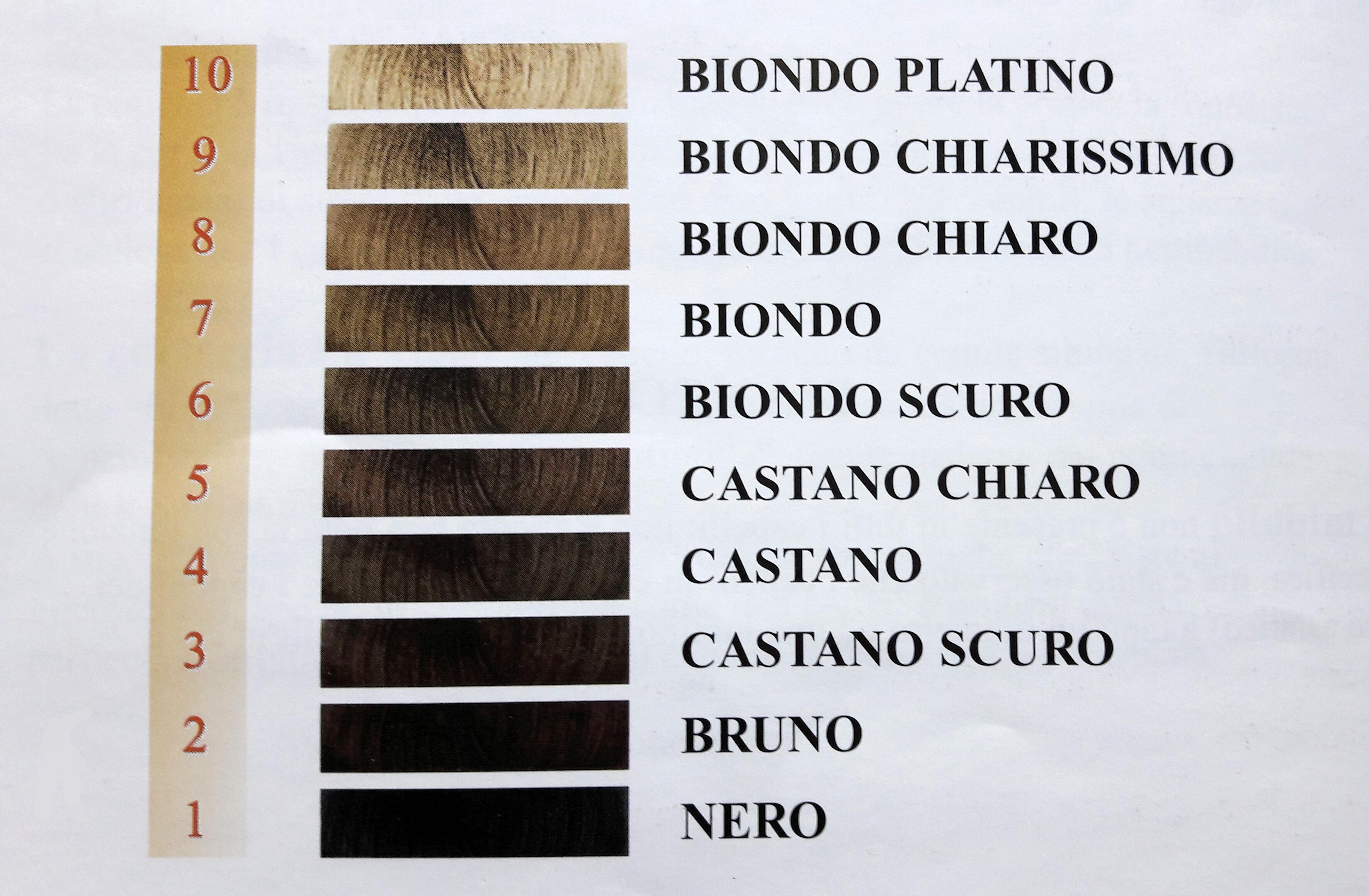 20170308 121903 capellifabulosi - Scale di colore ...