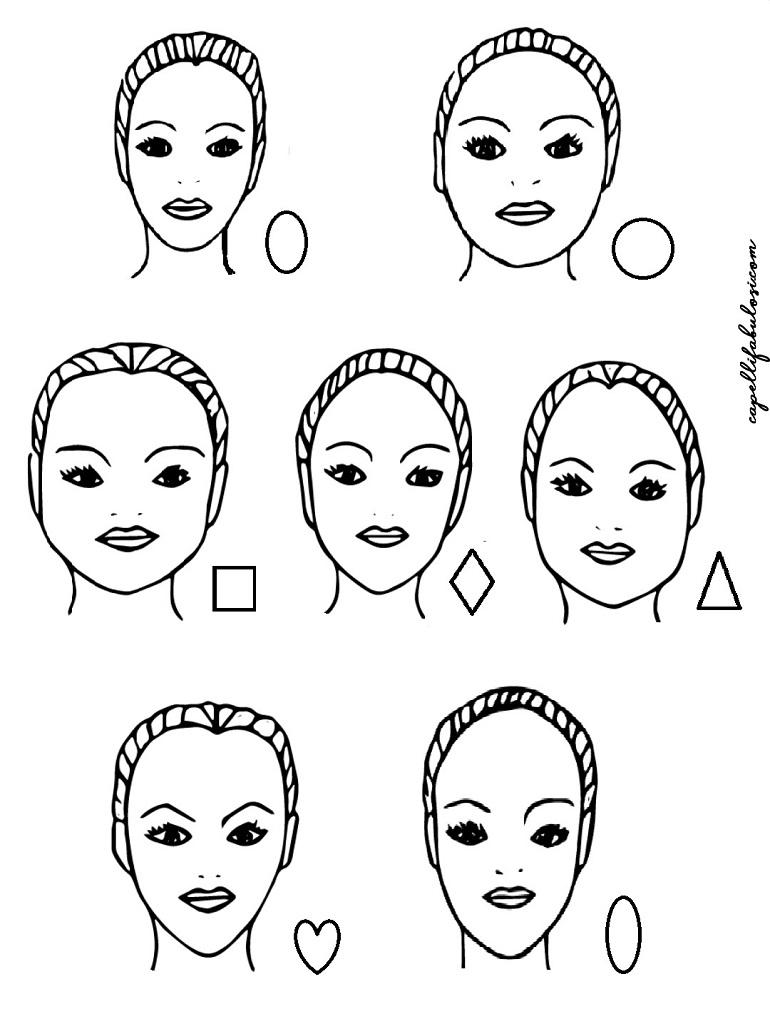 forme viso capellifabulosi